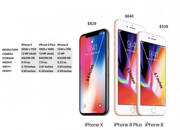 Samsung Galaxy S8 , iPhone X New Unlocked smartphone