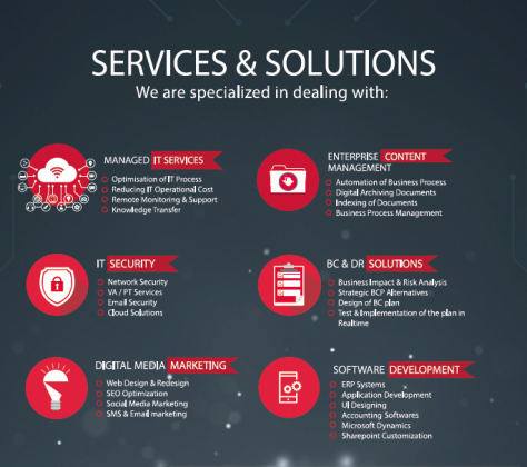 Missan IT Support & Solution