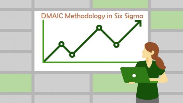 Six Sigma Training in Abu Dhabi