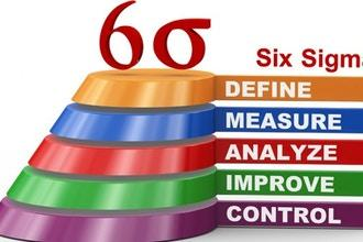 Six Sigma Training in Sharjah