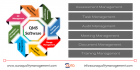 Audit Management Solutions | Internal Audit Software
