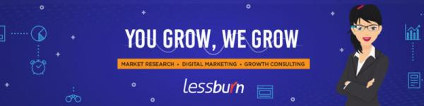 Looking for a Digital Marketing Services for your company?