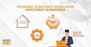 Economic Substance Regulations (ESR) | ESR Investment Business